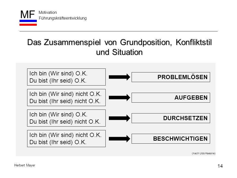 Das Zusammenspiel von Grundposition, Konfliktstil und Situation