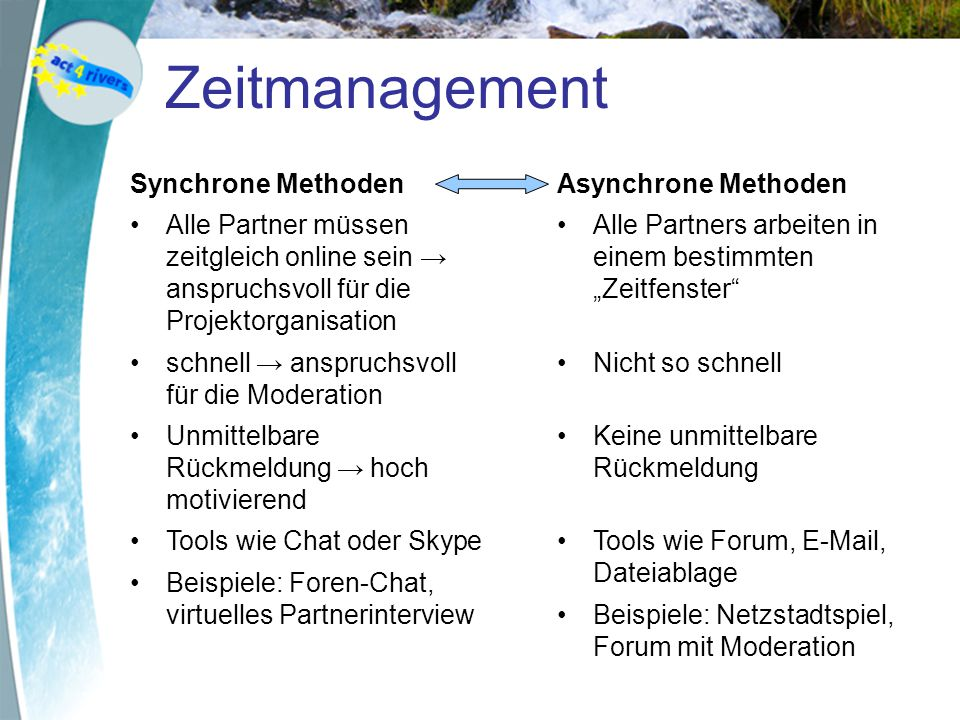 Zeitmanagement Synchrone Methoden