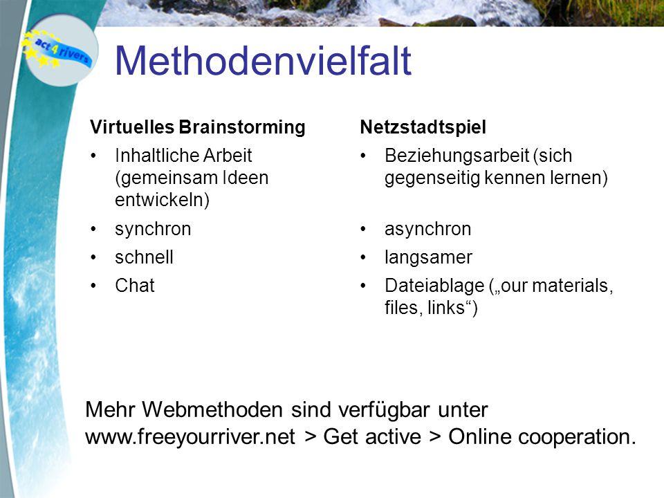Methodenvielfalt Virtuelles Brainstorming. Inhaltliche Arbeit (gemeinsam Ideen entwickeln) synchron.