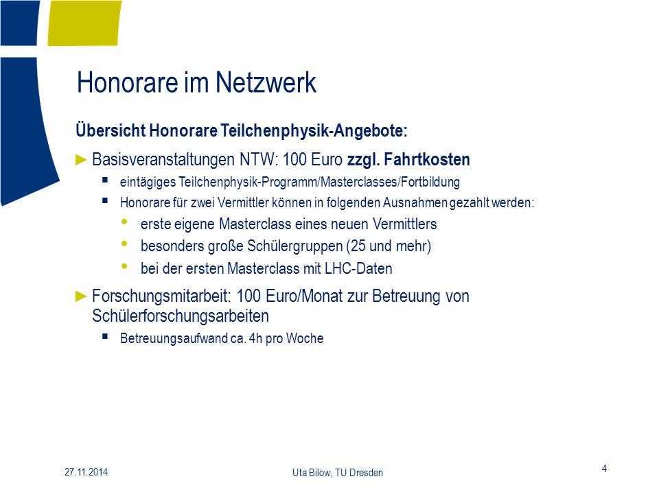 Honorare im Netzwerk Übersicht Honorare Teilchenphysik-Angebote: