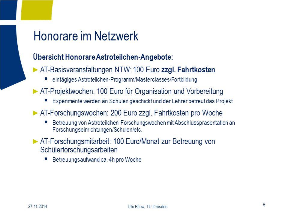 Honorare im Netzwerk Übersicht Honorare Astroteilchen-Angebote: