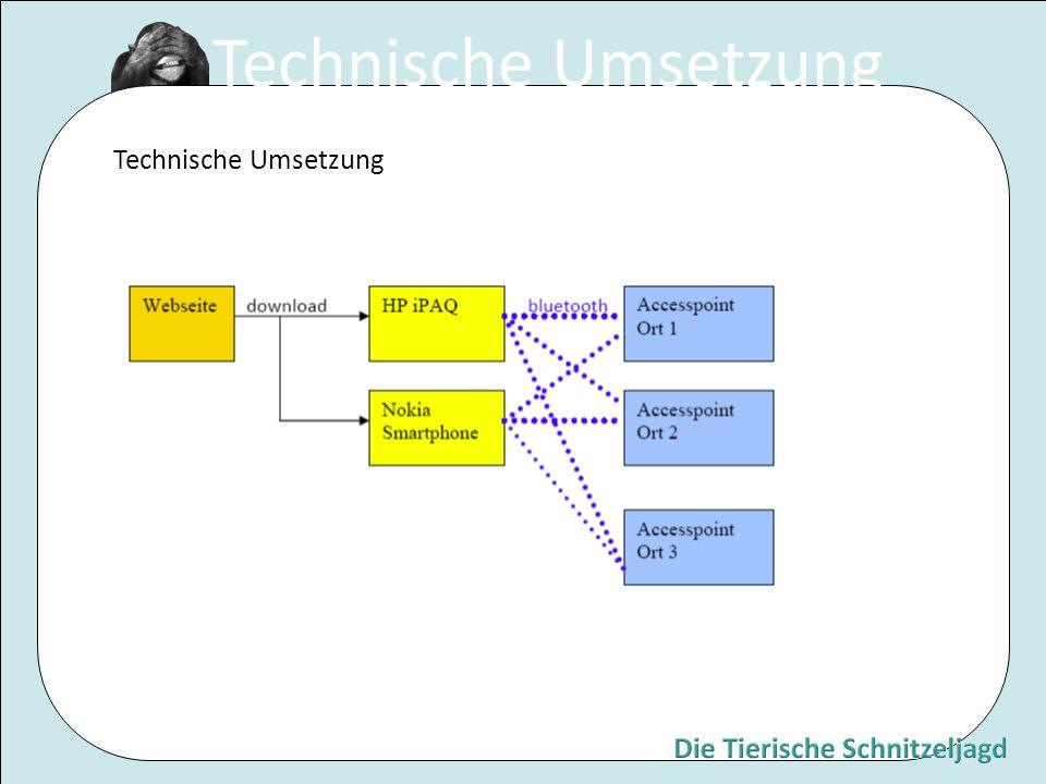 Technische Umsetzung Technische Umsetzung