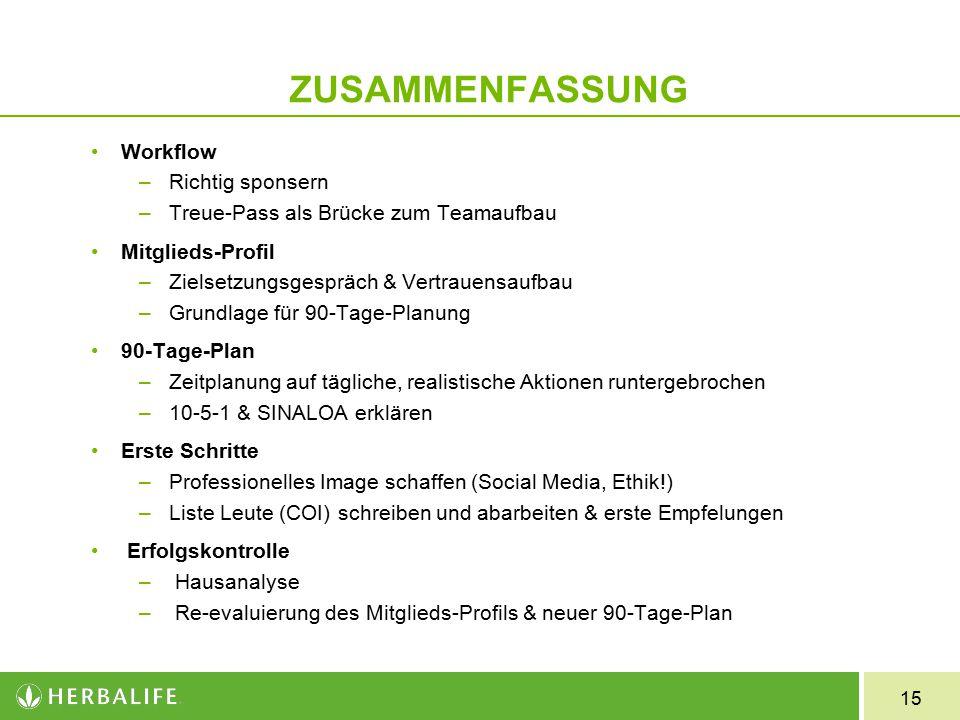 ZUSAMMENFASSUNG Workflow Richtig sponsern