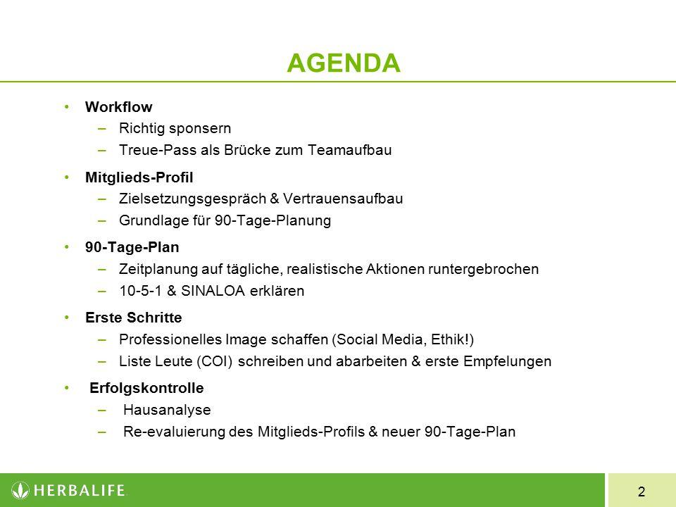 AGENDA Workflow Richtig sponsern Treue-Pass als Brücke zum Teamaufbau