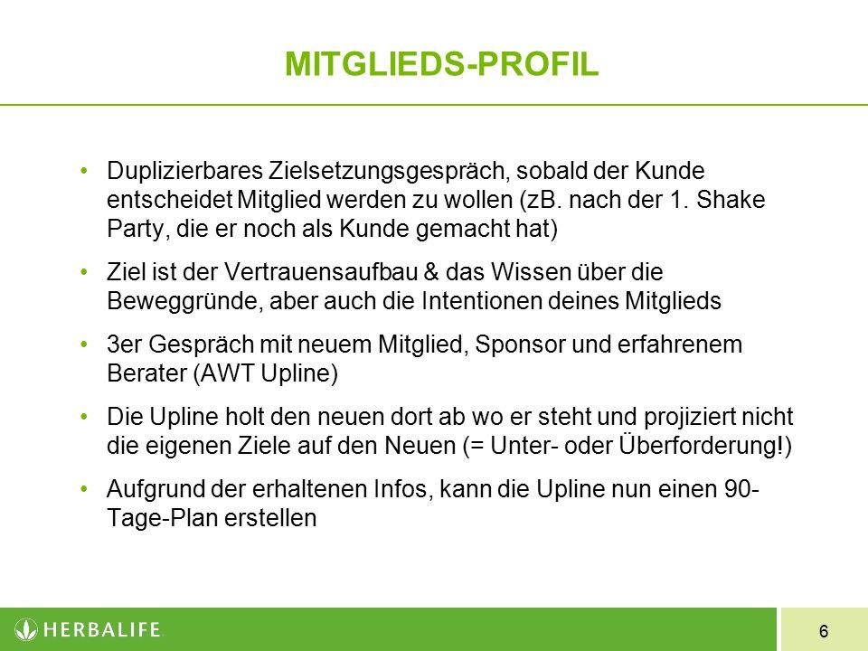 MITGLIEDS-PROFIL