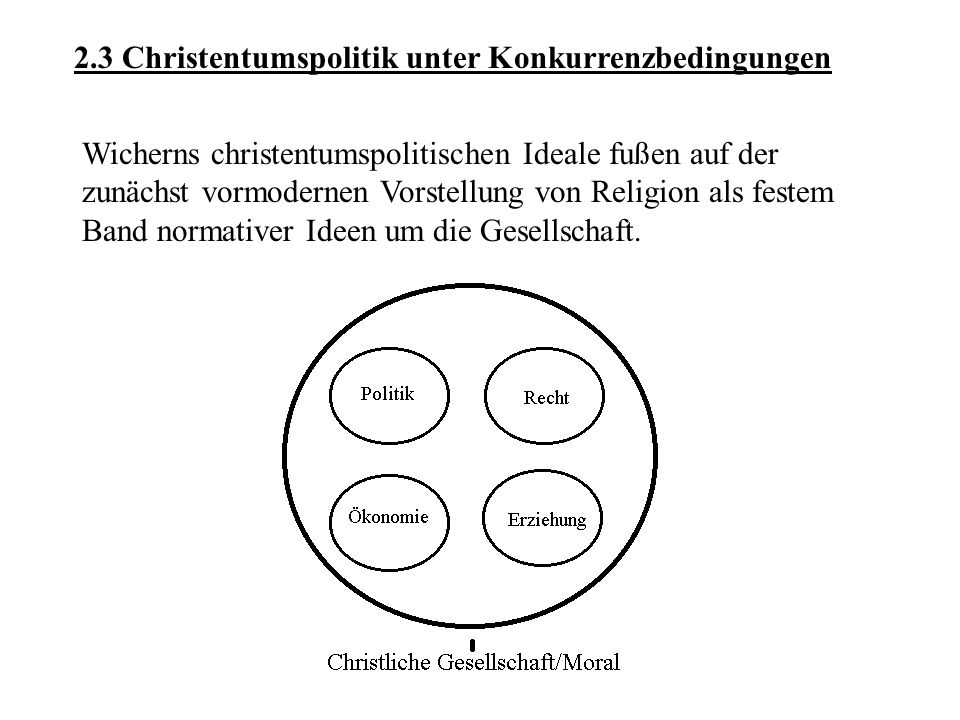 2.3 Christentumspolitik unter Konkurrenzbedingungen
