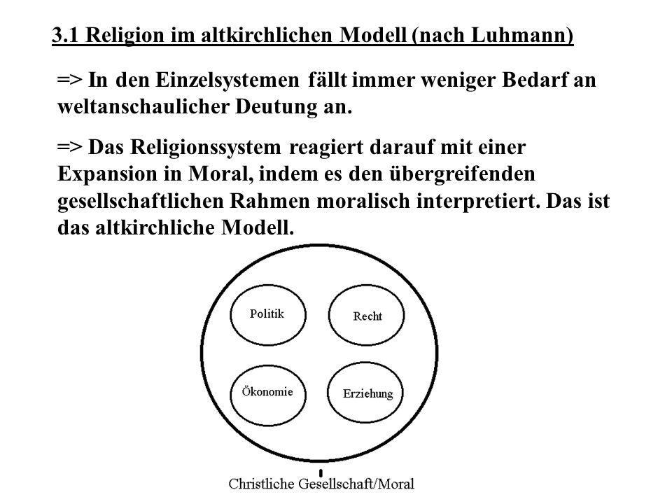 3.1 Religion im altkirchlichen Modell (nach Luhmann)