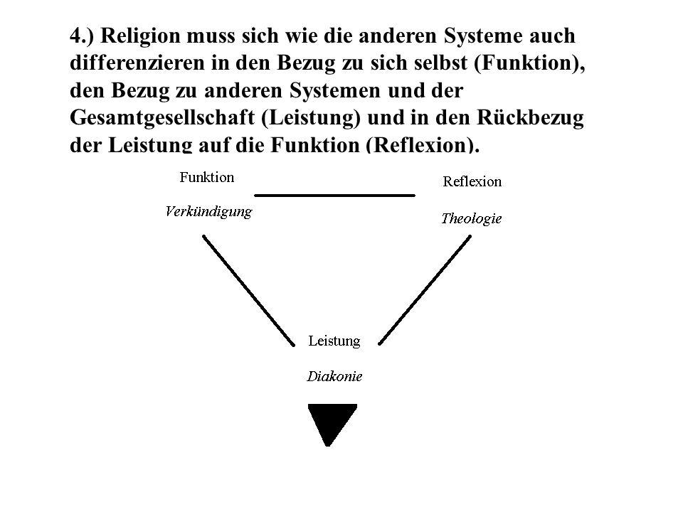 4.) Religion muss sich wie die anderen Systeme auch differenzieren in den Bezug zu sich selbst (Funktion), den Bezug zu anderen Systemen und der Gesamtgesellschaft (Leistung) und in den Rückbezug der Leistung auf die Funktion (Reflexion).