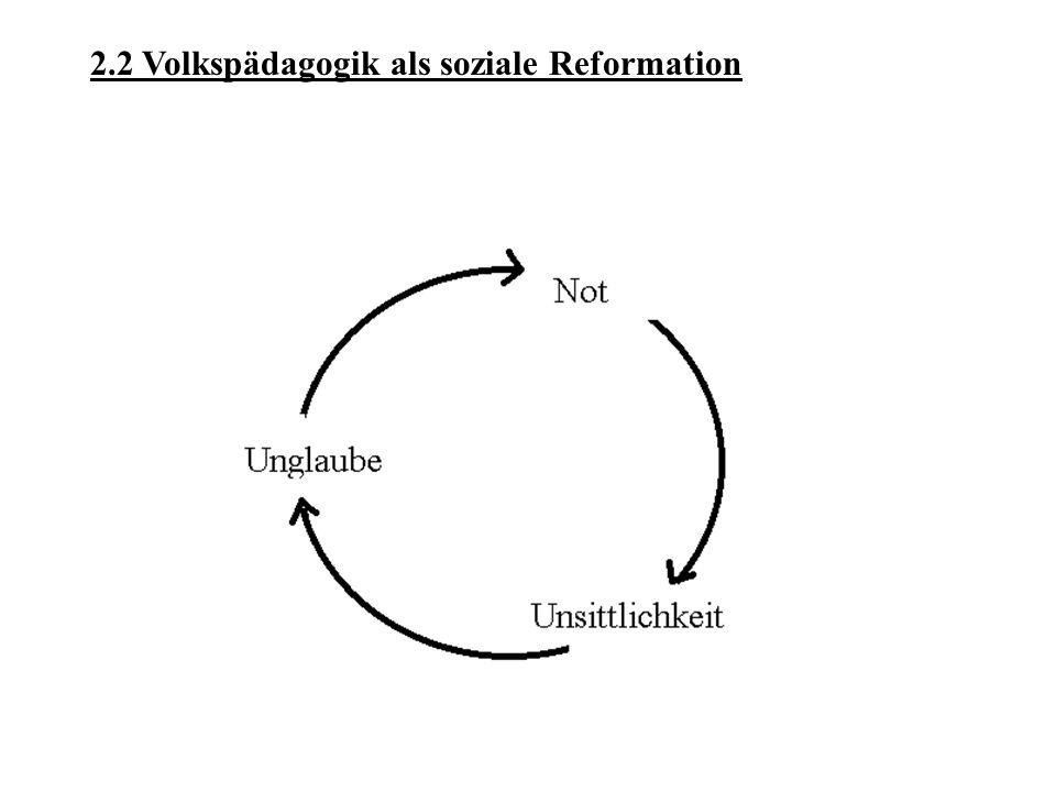 2.2 Volkspädagogik als soziale Reformation