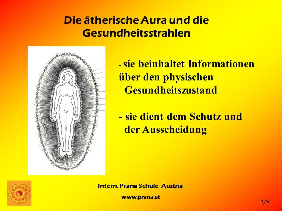 Die ätherische Aura und die