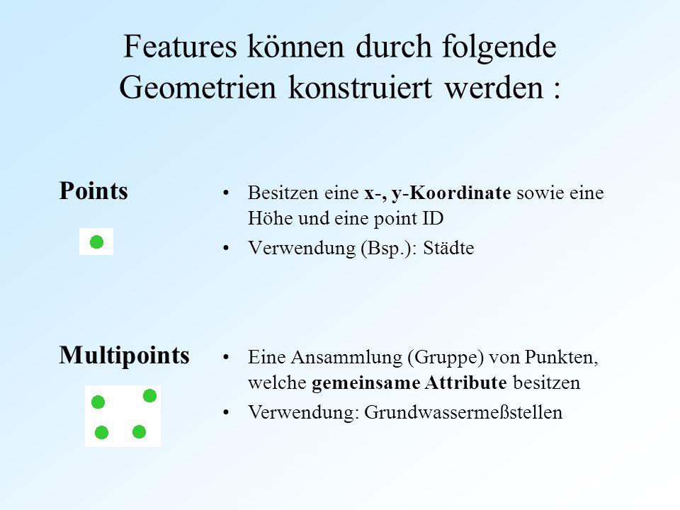 Features können durch folgende Geometrien konstruiert werden :