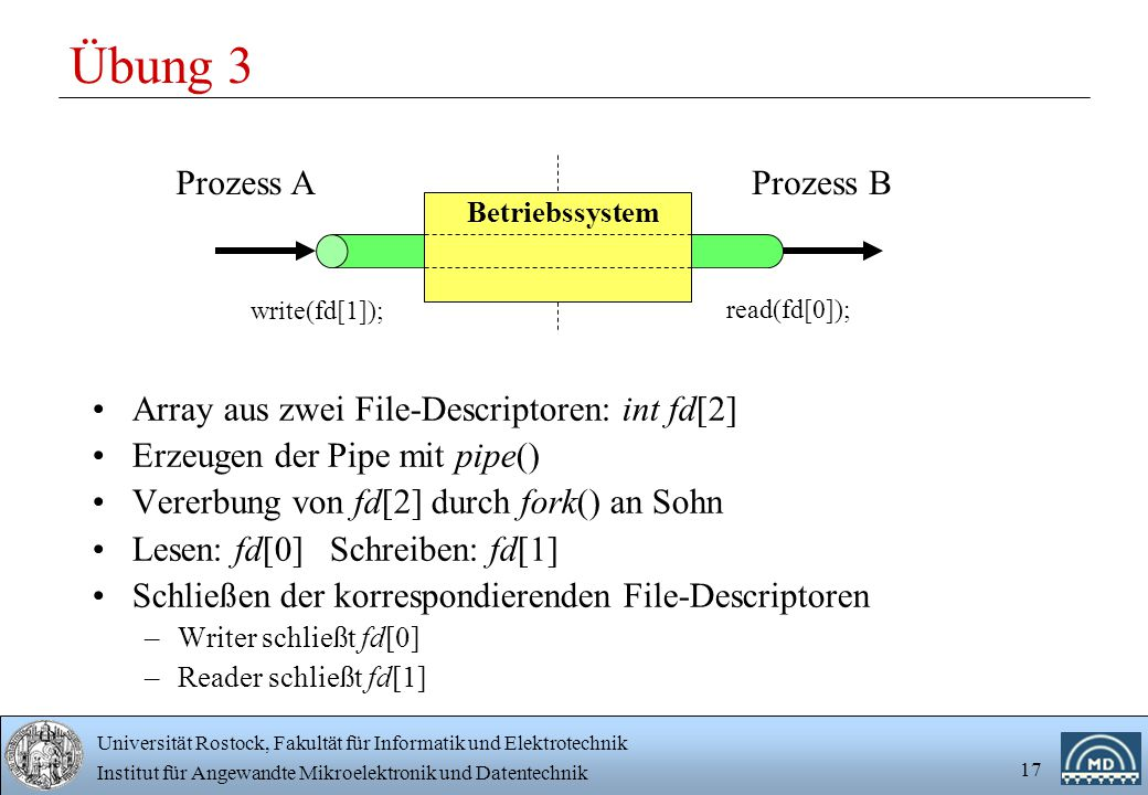 Übung 3 Prozess A Prozess B