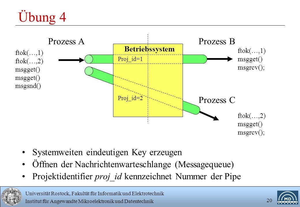 Übung 4 Prozess A Prozess B Prozess C