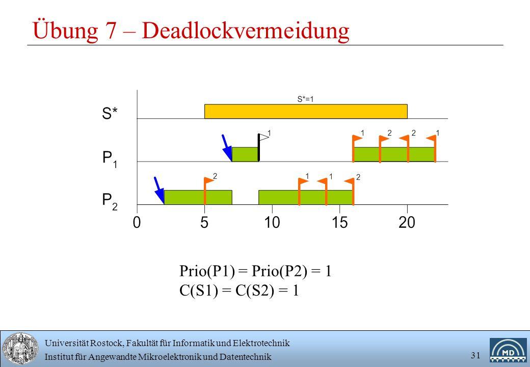 Übung 7 – Deadlockvermeidung
