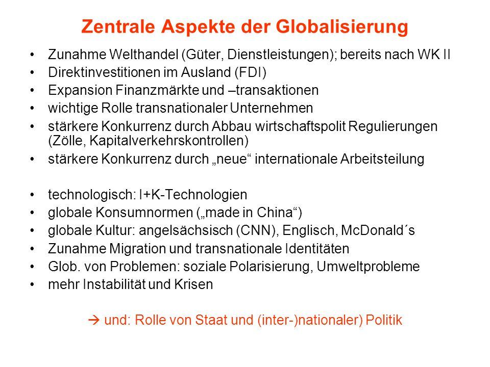 Zentrale Aspekte der Globalisierung