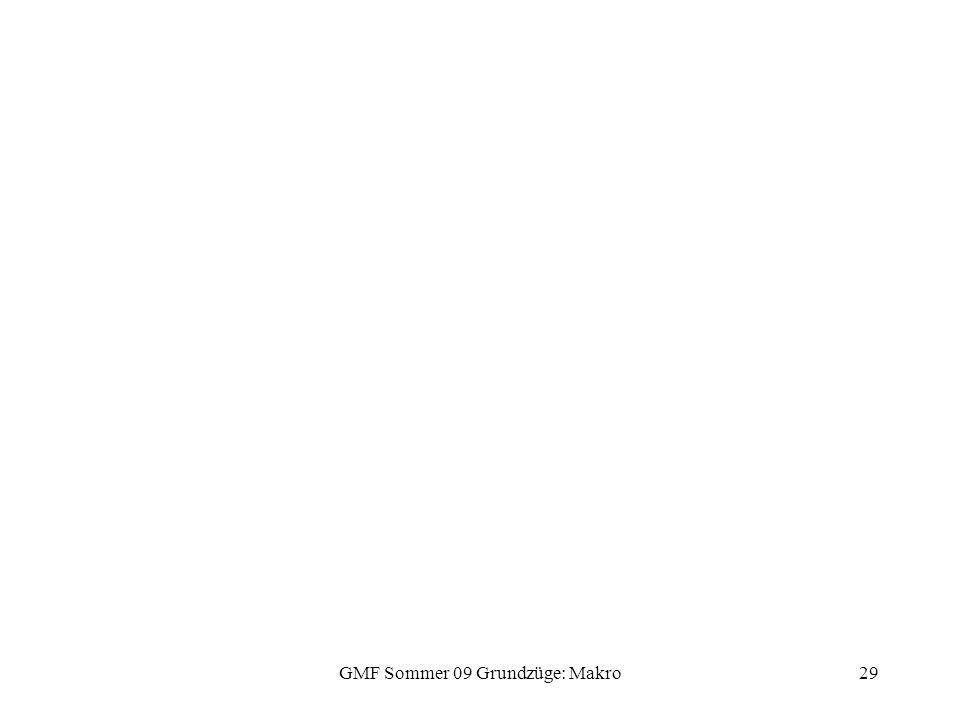GMF Sommer 09 Grundzüge: Makro