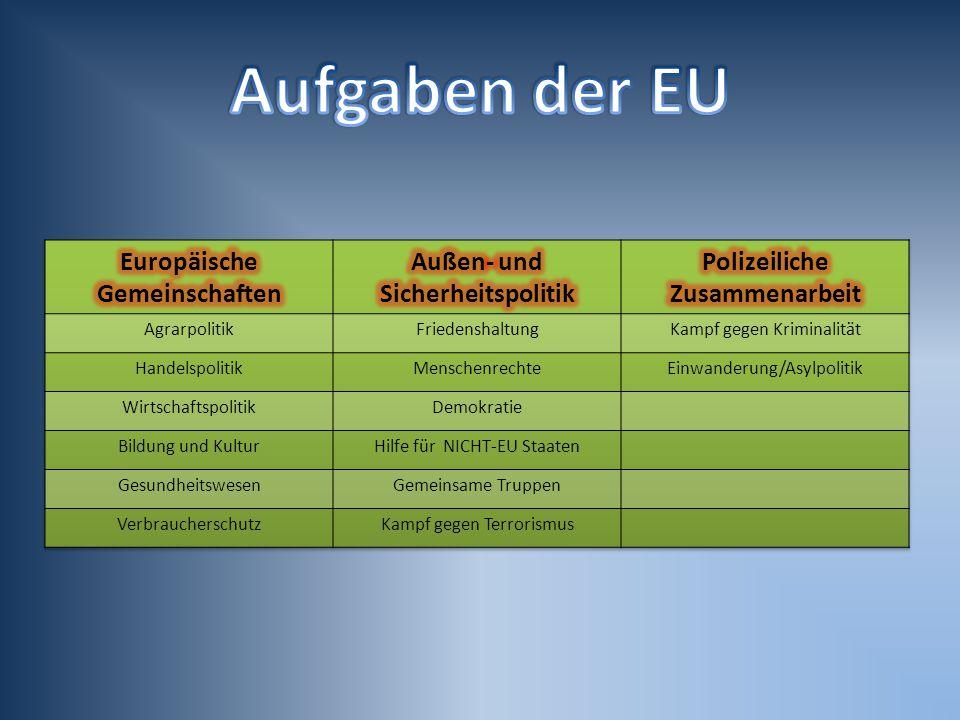 Aufgaben der EU Europäische Gemeinschaften