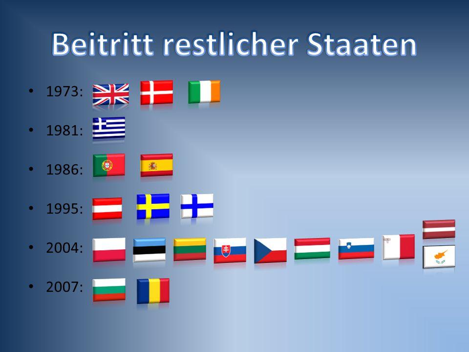 Beitritt restlicher Staaten