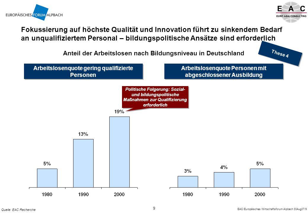 Fokussierung auf höchste Qualität und Innovation führt zu sinkendem Bedarf an unqualifiziertem Personal – bildungspolitische Ansätze sind erforderlich