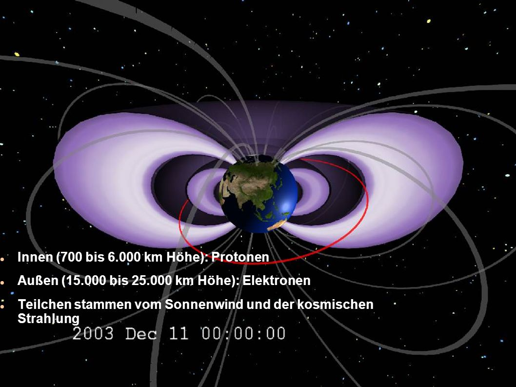 Innen (700 bis 6.000 km Höhe): Protonen