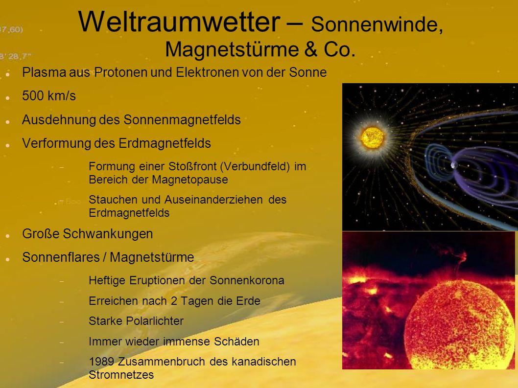 Weltraumwetter – Sonnenwinde, Magnetstürme & Co.