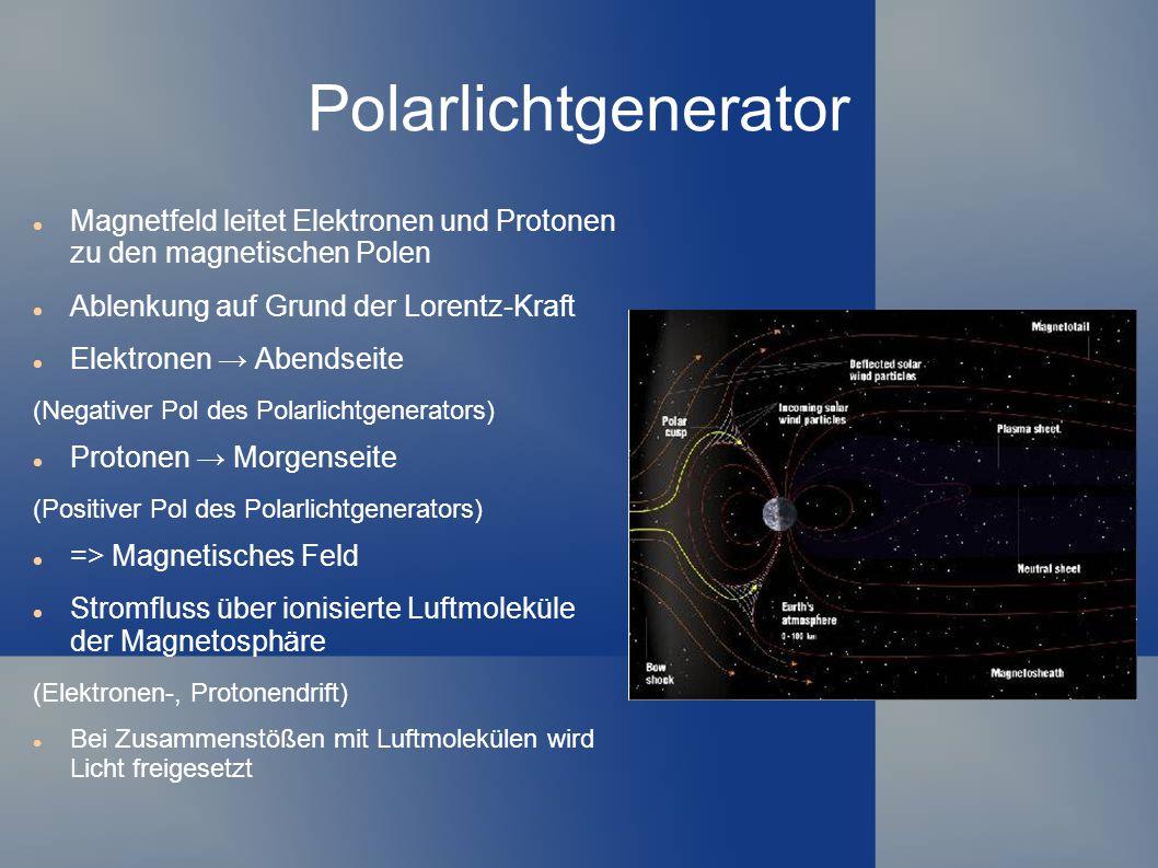Polarlichtgenerator Magnetfeld leitet Elektronen und Protonen zu den magnetischen Polen. Ablenkung auf Grund der Lorentz-Kraft.