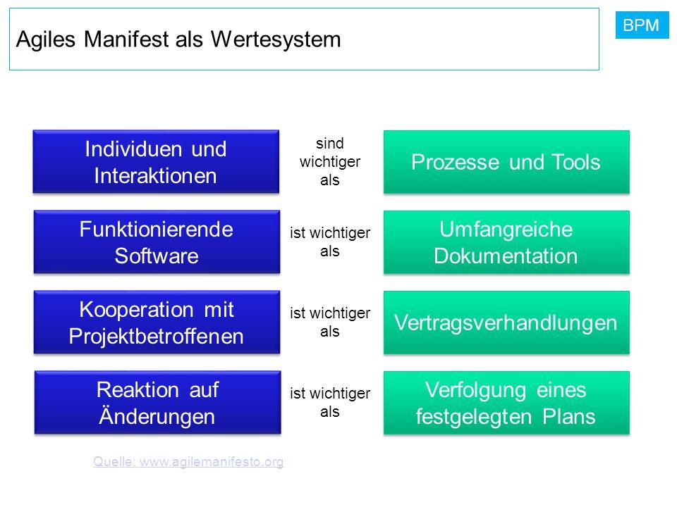 Agiles Manifest als Wertesystem
