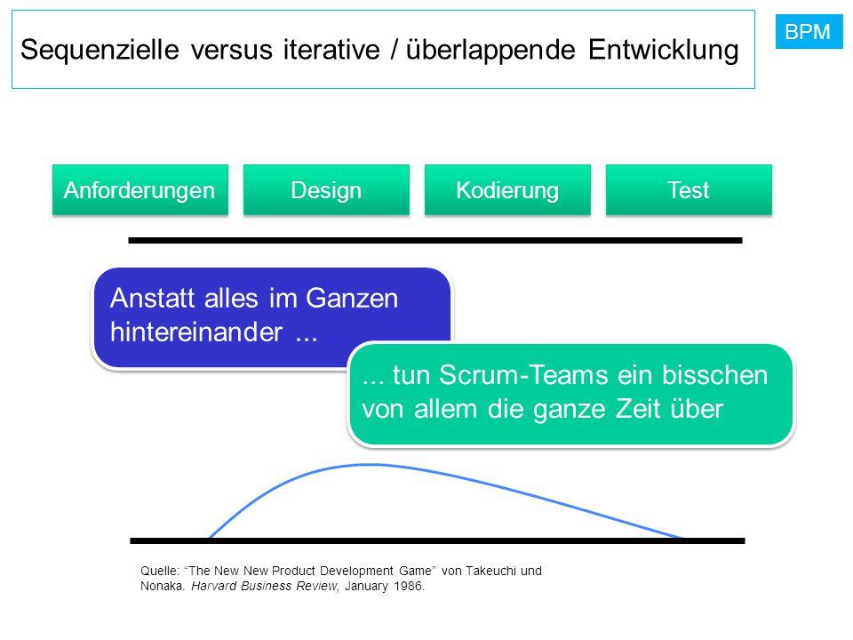 Sequenzielle versus iterative / überlappende Entwicklung