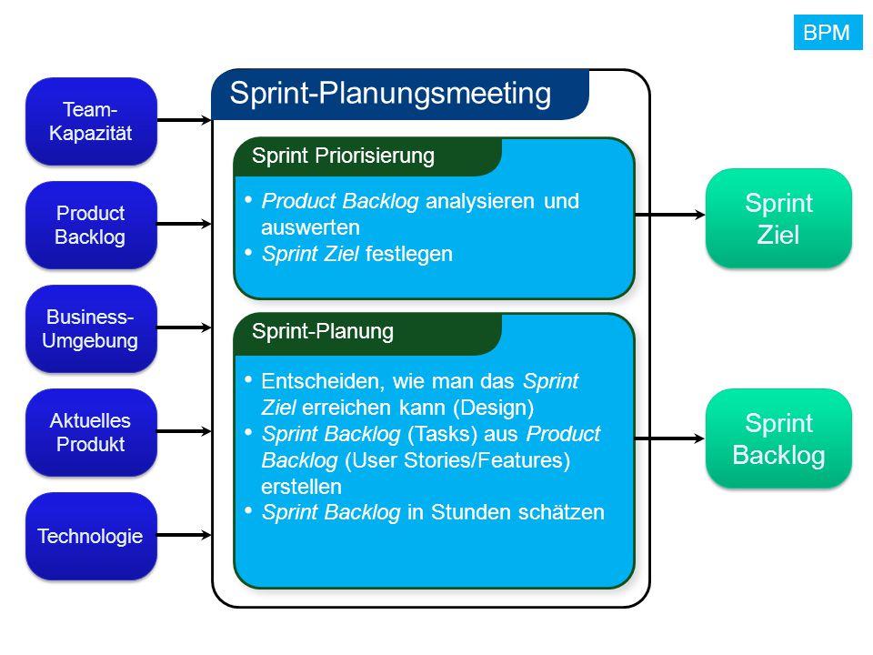 Sprint-Planungsmeeting