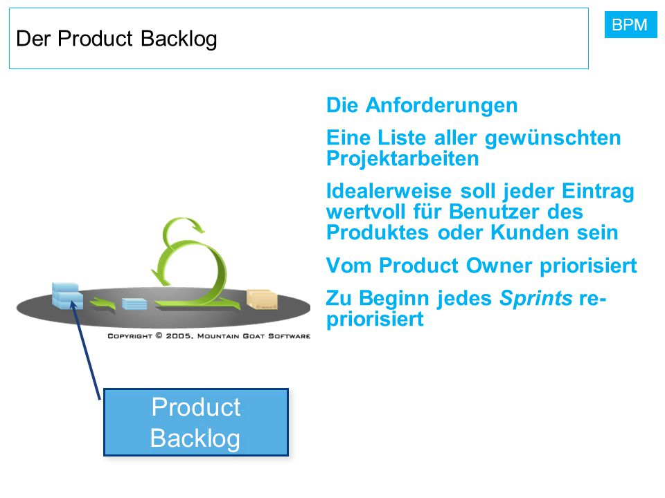 Product Backlog Der Product Backlog Die Anforderungen