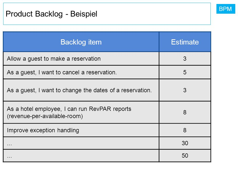 Product Backlog - Beispiel