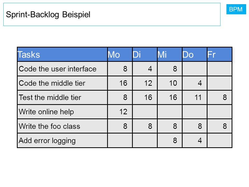 Sprint-Backlog Beispiel