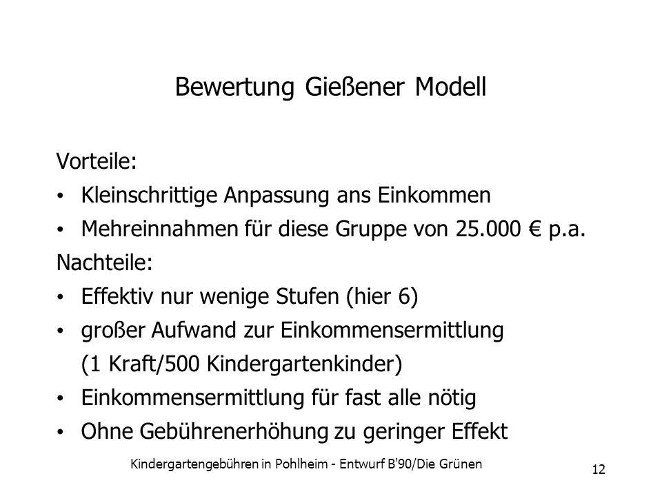 Bewertung Gießener Modell