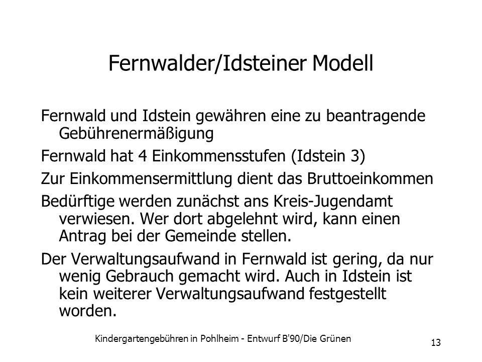 Fernwalder/Idsteiner Modell