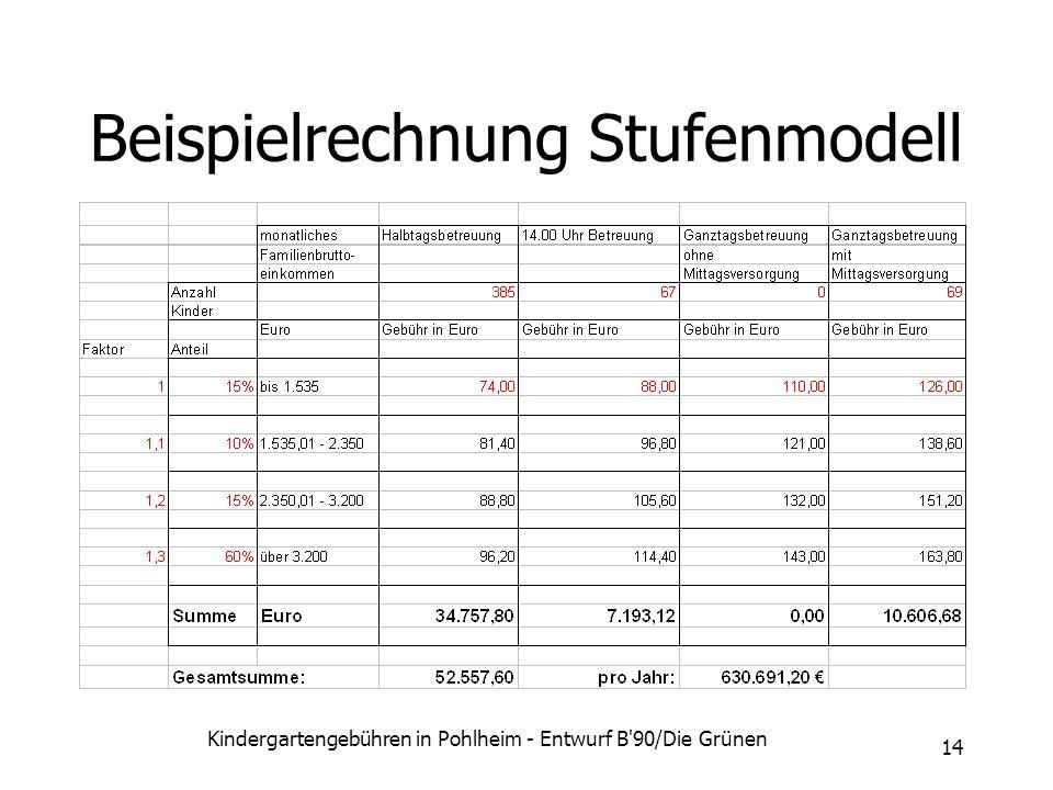 Beispielrechnung Stufenmodell