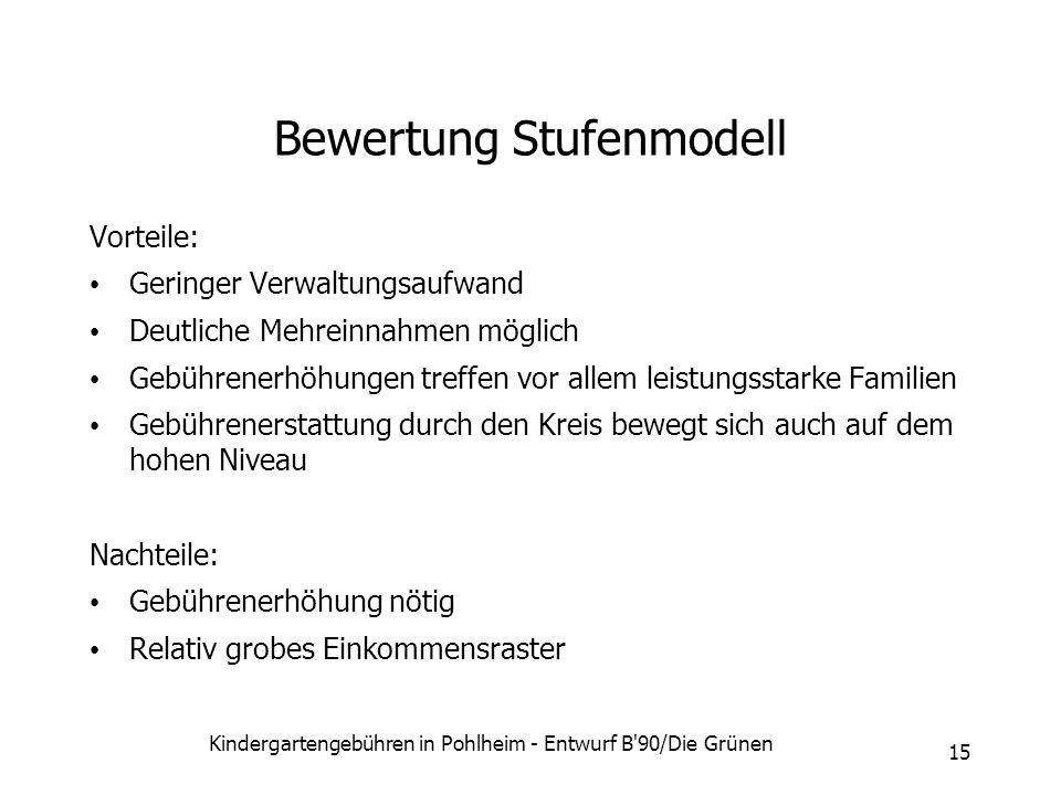 Bewertung Stufenmodell