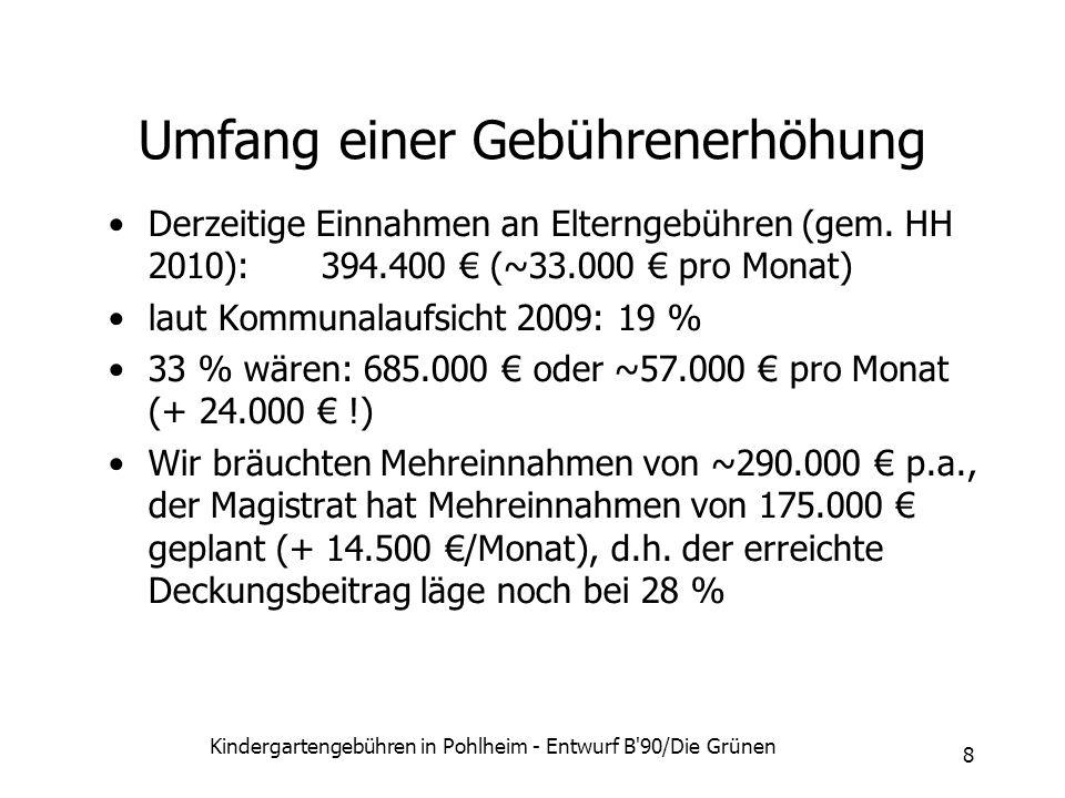 Umfang einer Gebührenerhöhung