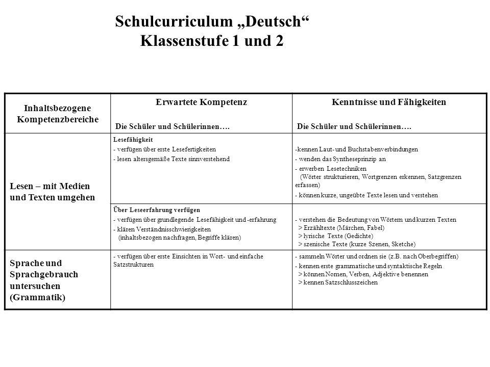 """Schulcurriculum """"Deutsch Klassenstufe 1 und 2"""