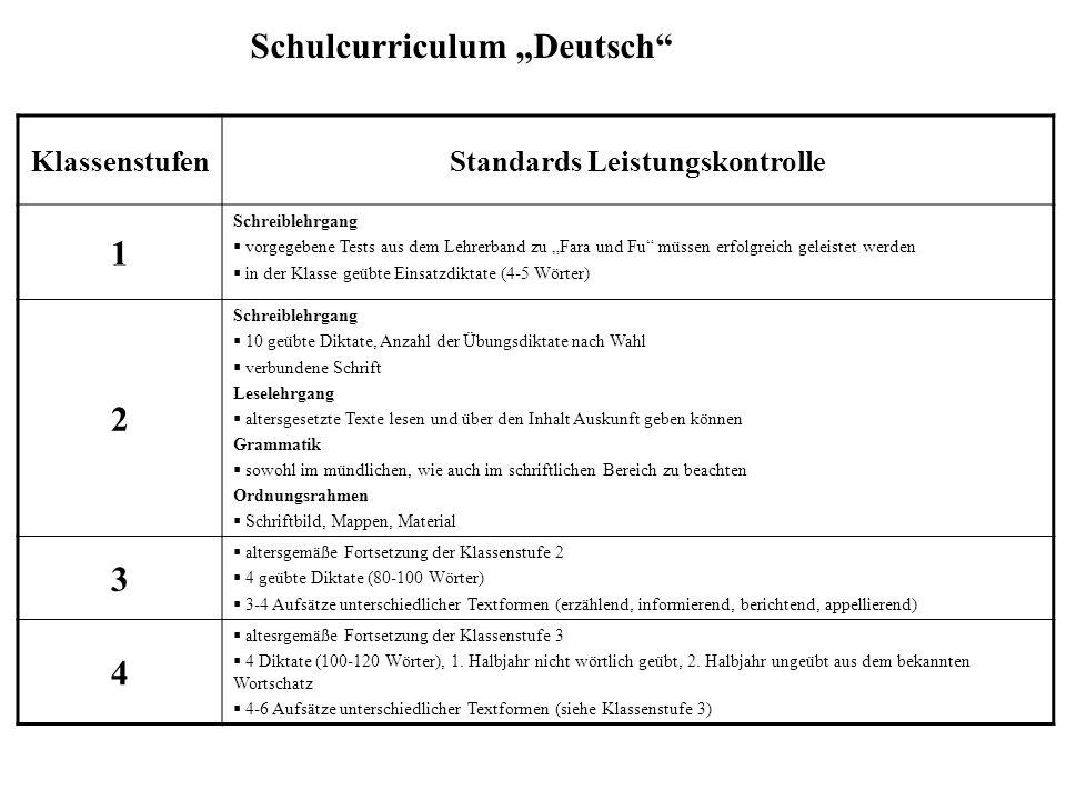 Standards Leistungskontrolle