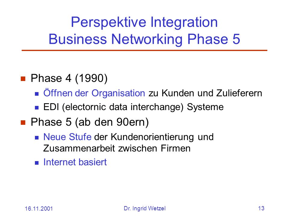 Perspektive Integration Business Networking Phase 5