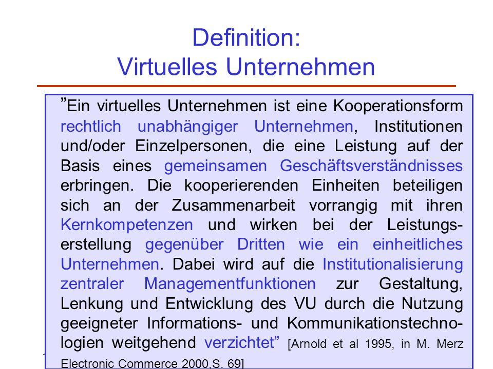 Definition: Virtuelles Unternehmen