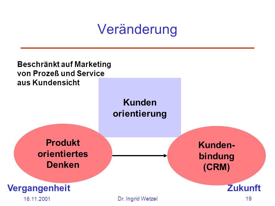 Veränderung Kunden orientierung Produkt orientiertes Denken