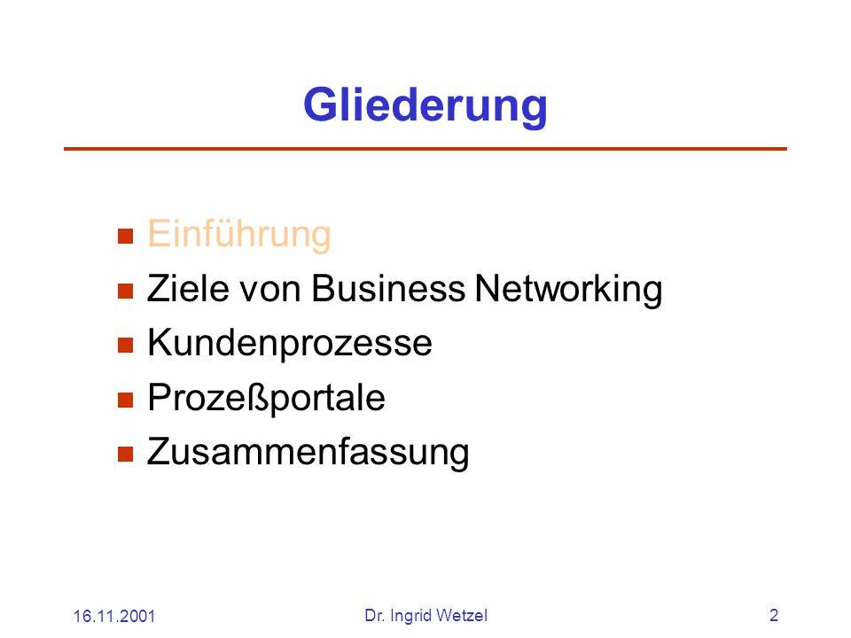 Gliederung Einführung Ziele von Business Networking Kundenprozesse