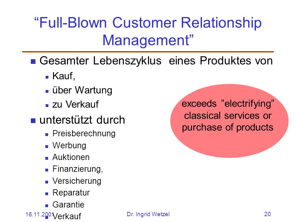 Full-Blown Customer Relationship Management