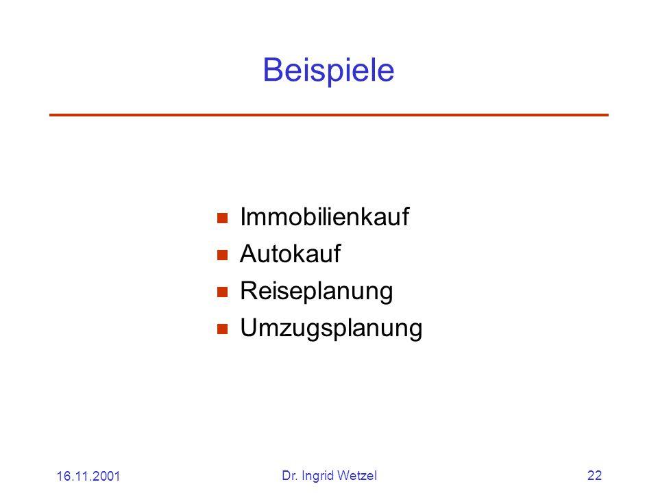Beispiele Immobilienkauf Autokauf Reiseplanung Umzugsplanung