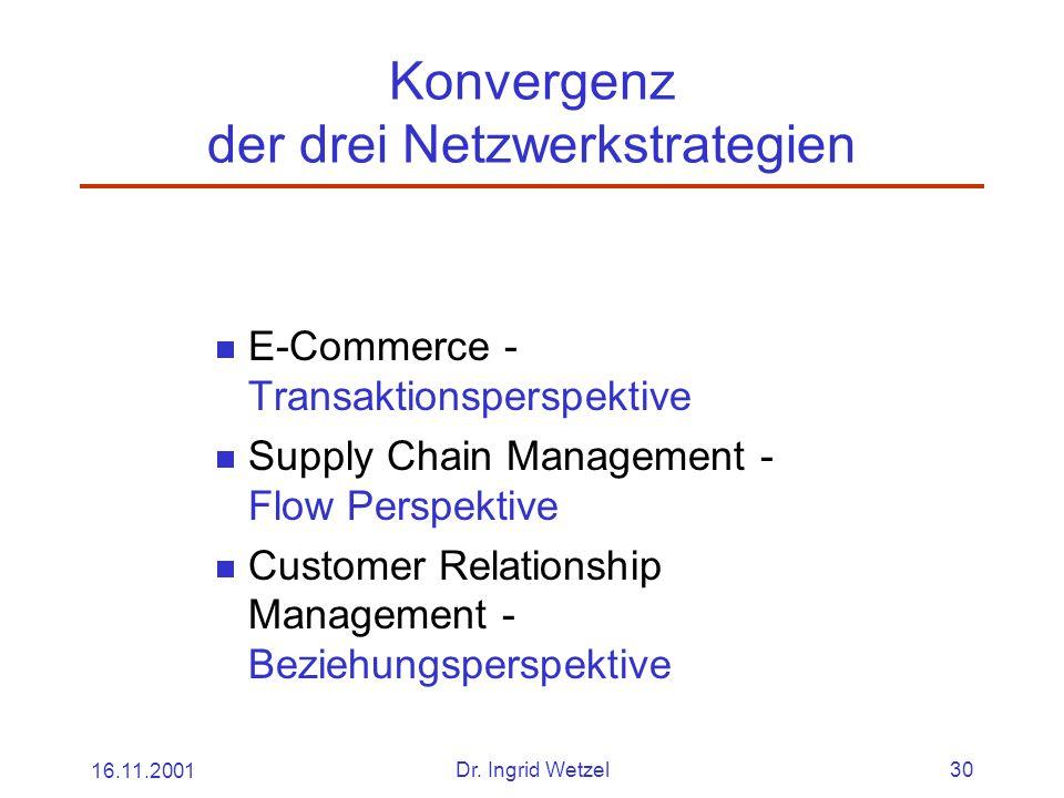 Konvergenz der drei Netzwerkstrategien