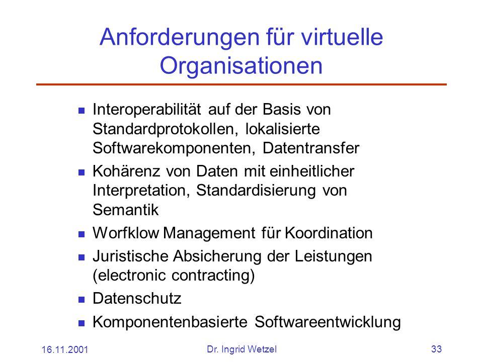 Anforderungen für virtuelle Organisationen