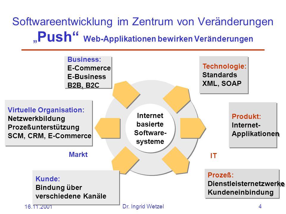 """Softwareentwicklung im Zentrum von Veränderungen """"Push Web-Applikationen bewirken Veränderungen"""