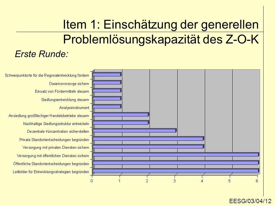 Item 1: Einschätzung der generellen Problemlösungskapazität des Z-O-K
