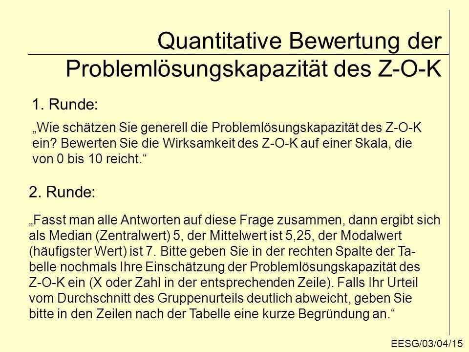 Quantitative Bewertung der Problemlösungskapazität des Z-O-K